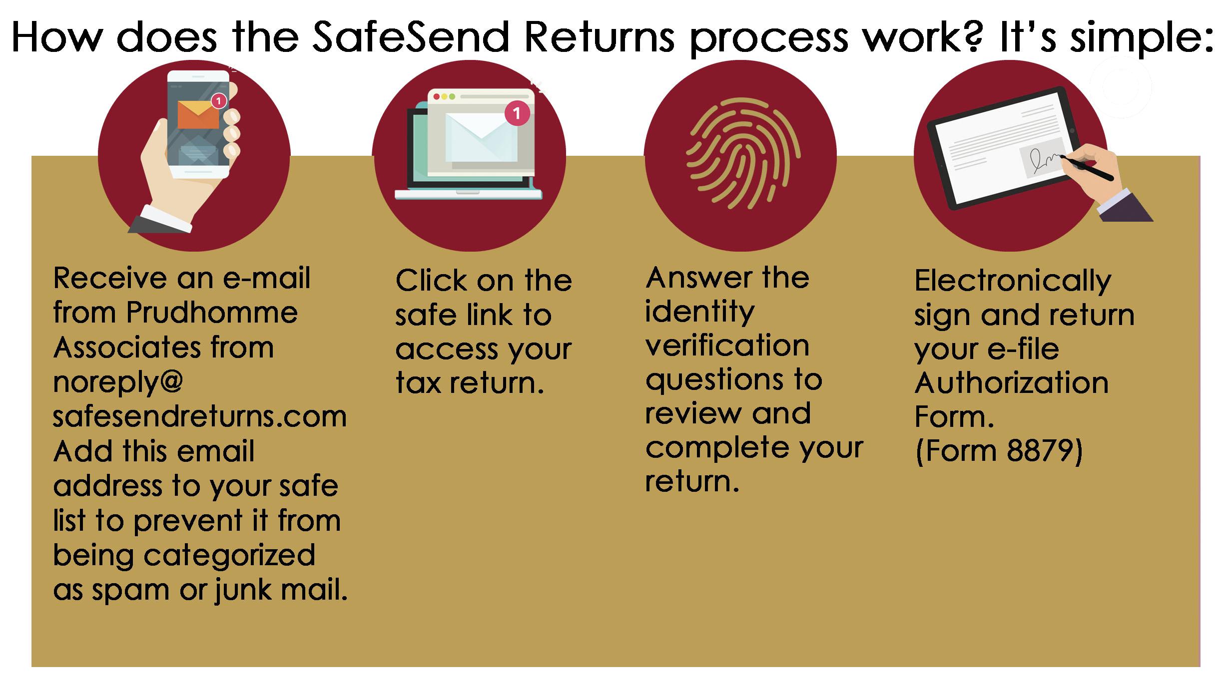 https://secure.emochila.com/swserve/siteAssets/site10521/files/safesend.jpg