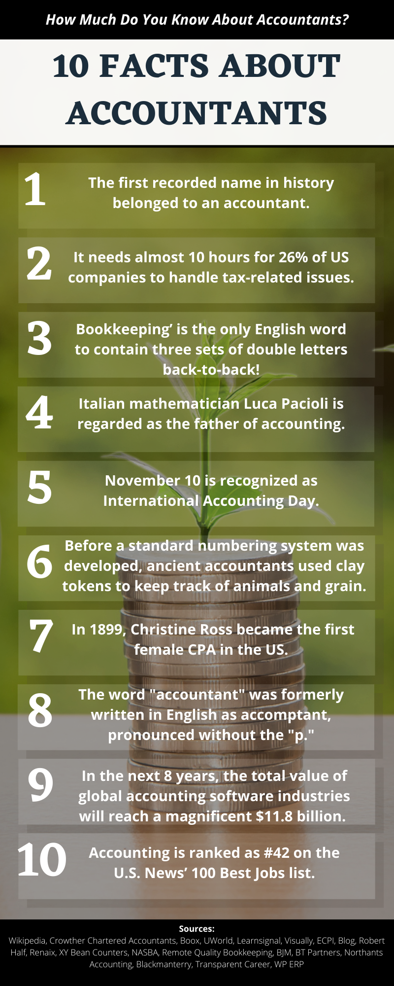 https://secure.emochila.com/swserve/siteAssets/site14148/images/Robert_Arnone_CPA_-_How_Much_Do_You_Know_About_Accountants_-_101_Facts_About_Accountants.png